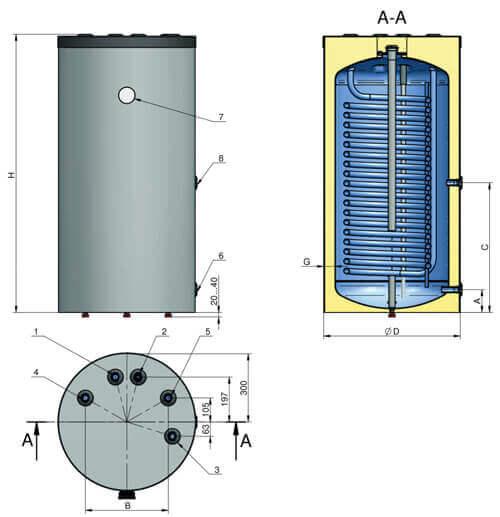 dimensions du ballon chauffe eau 150 200 litres avec échangeur