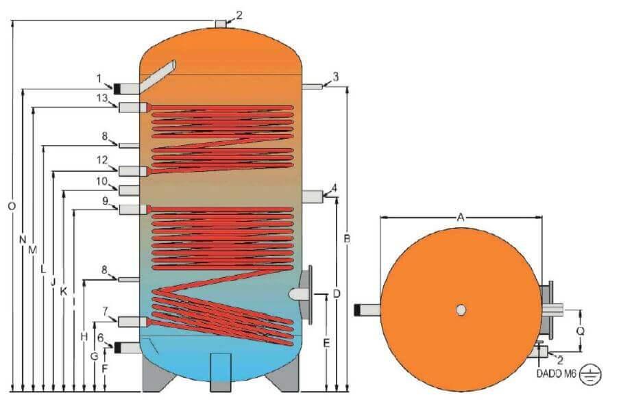 dimensions ballon solaire 800l 1 ou 2 échangeurs.JPG