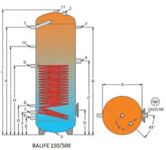 dimensions ballon solaire 300L 1 ou 2 échangeurs