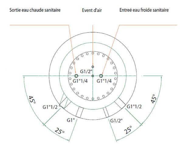 Dimensions haut du ballon tampon 500L mixte chauffage et ECS