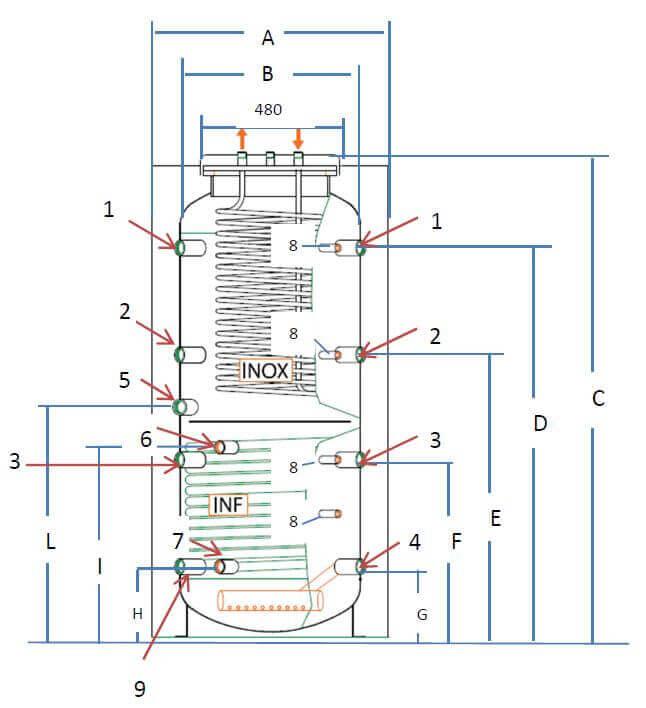 dimensions ballon tampon mixte solaire