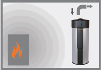 chauffe eau thermodynamique installation dans une chaufferie