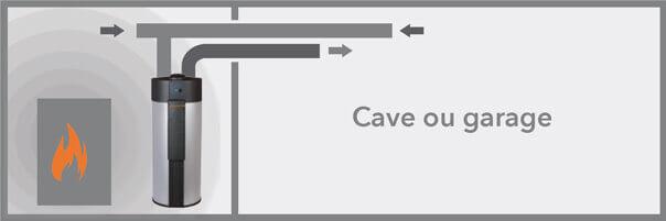chauffe eau thermodynamique installation dans une cave ou un garage