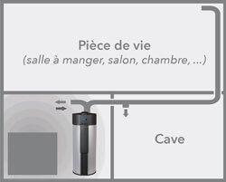 chauffe eau thermodynamique installation dans un salon