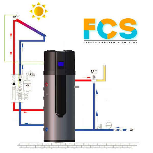 Schéma de fonctionnement du chauffe eau solaire thermodynamique FCS