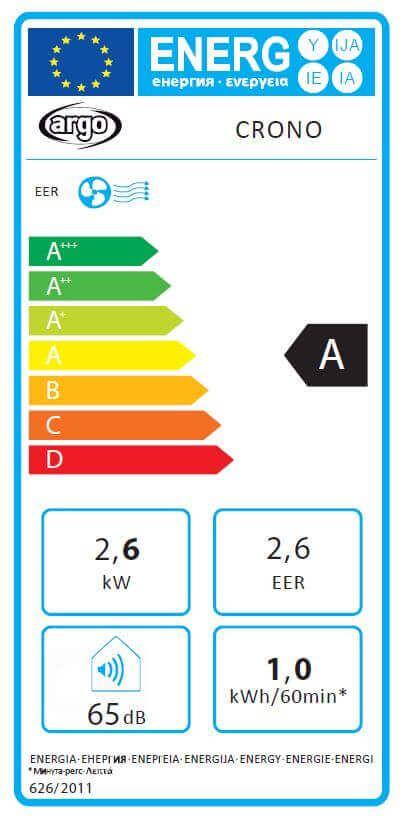 Label énergétique de la climatisation mobile CRONO