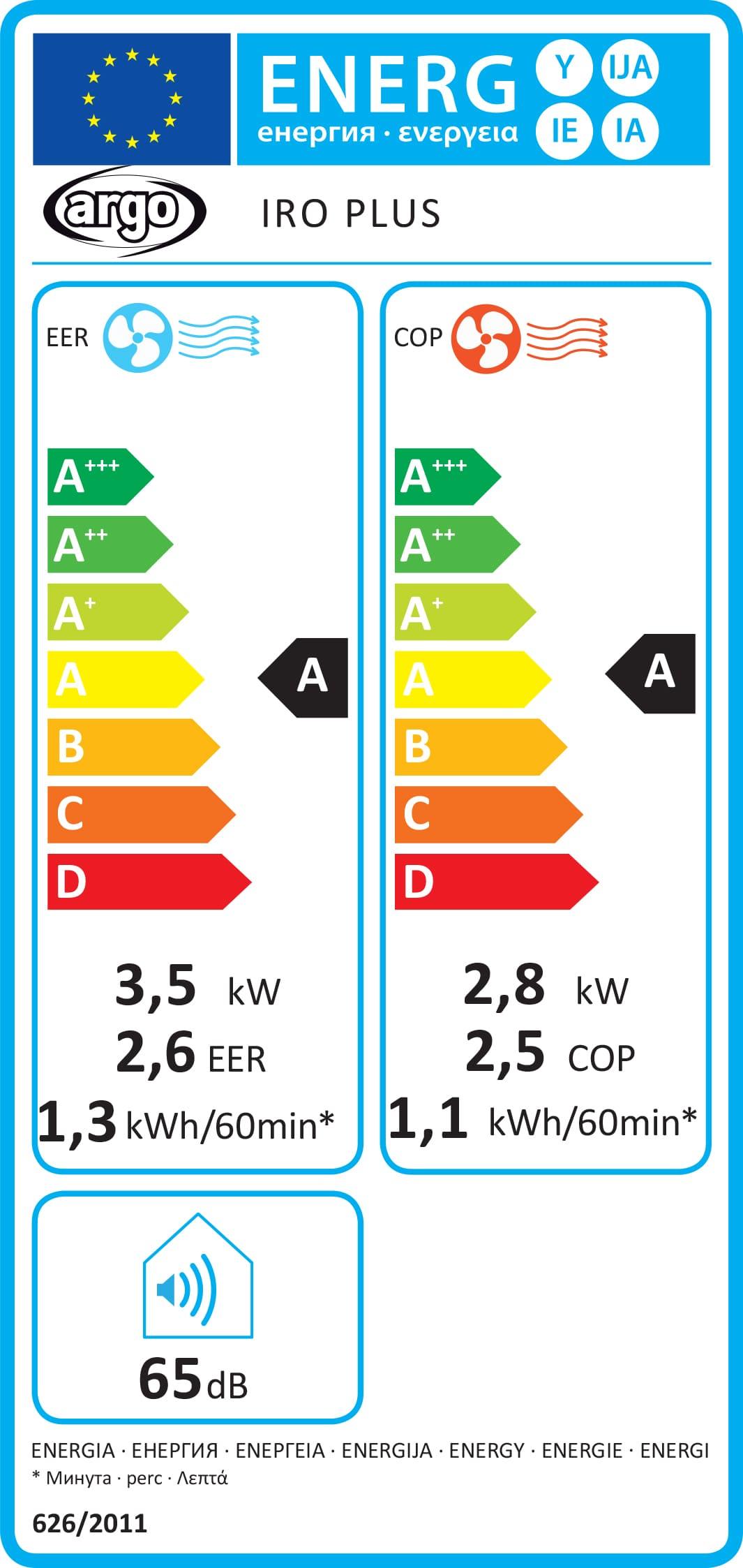 Label énergétique de la climatisation mobile IRO PLUS