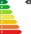 Classification énergétique Label A