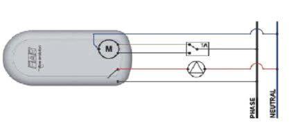 Connexion électrique simplifiée des moteurs de vanne 2 et 3 voies de coupure et directionnelles