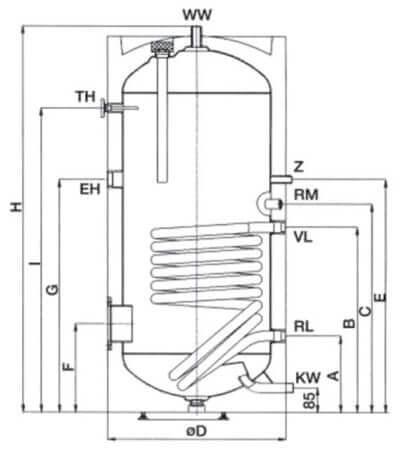 dimensions du ballon 200 litres pour kit solaire