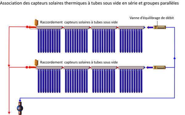 Installation et raccordement des panneaux solaires thermiques en série et en groupe en parallèle