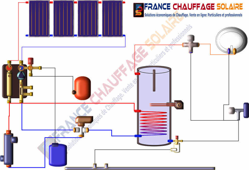 Plan sch ma d 39 installation chauffe eau solaire piscine - Chauffage electrique pour piscine ...
