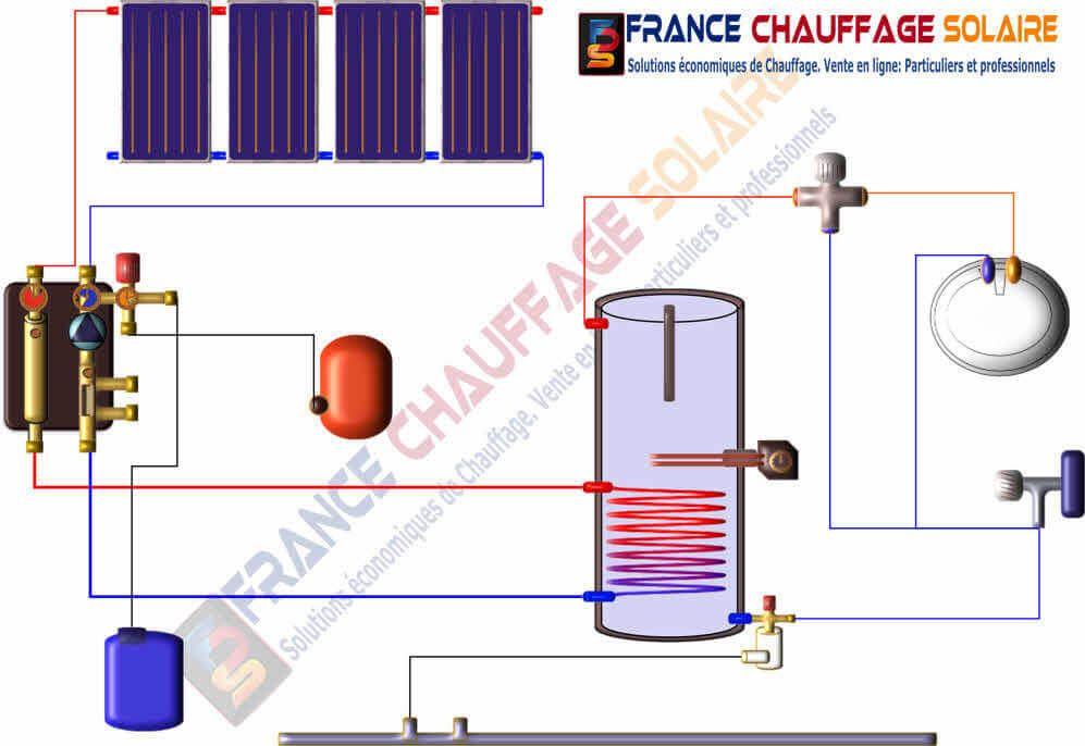 Schéma d'installation d'un chauffe eau solaire avec dispositif d'appoint électrique