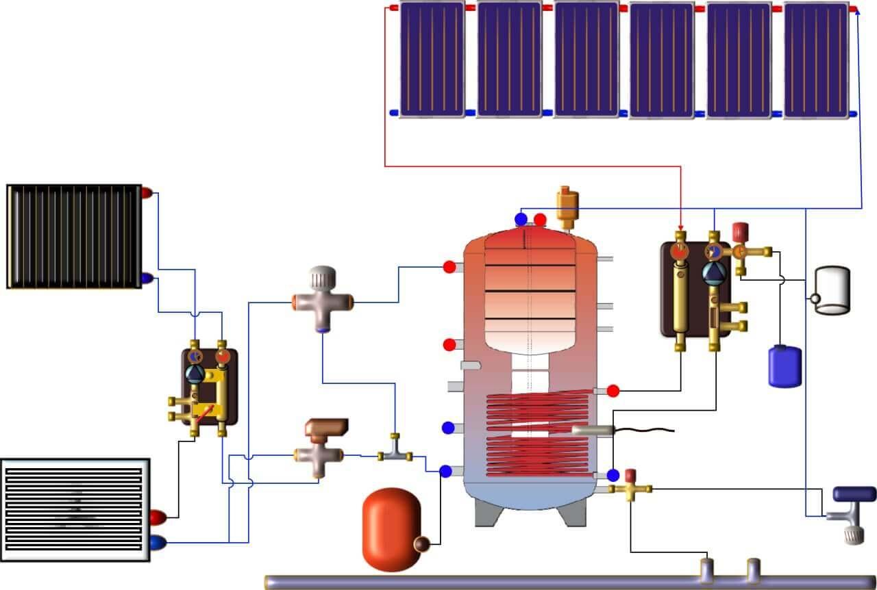 Le mode réalimentation est principalement utilisé pour toutes les chaudière à combustible ou alimentation continue ou automatique